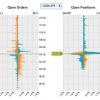 FXで注文情報・板情報が見られる神ツール OANDA オープンオーダーを眺めてみる